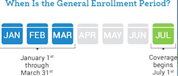 如果錯過了紅藍卡申請日期該怎辦2